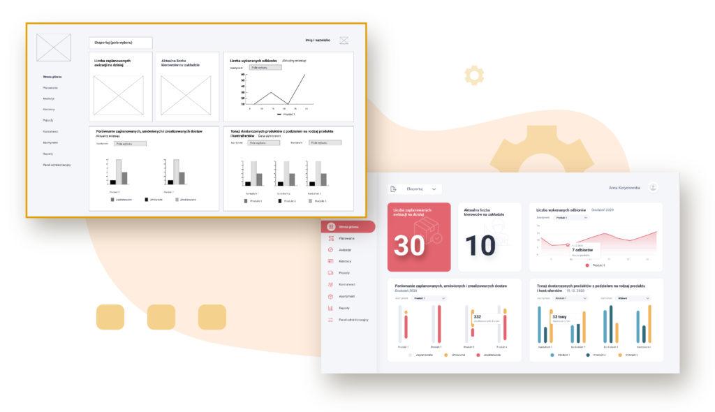 UI design based on mockup