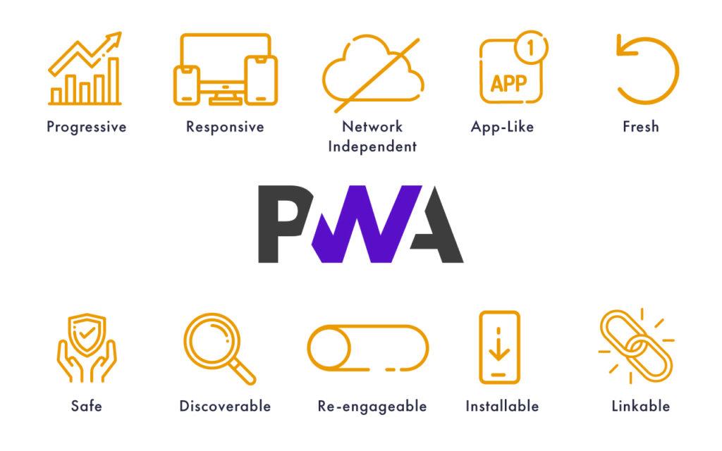 Advantages of PWA